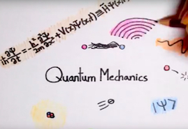 Wave Particle Duality: Quantum Mechanics